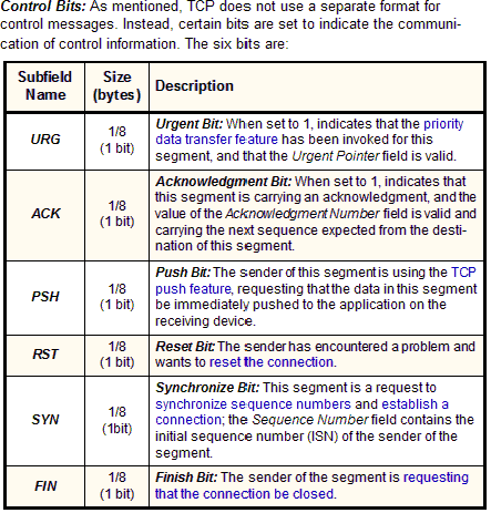 The TCP/IP Guide - TCP Message (Segment) Format