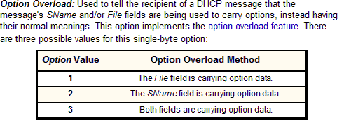 The TCP/IP Guide - Summary Of DHCP Options / BOOTP Vendor