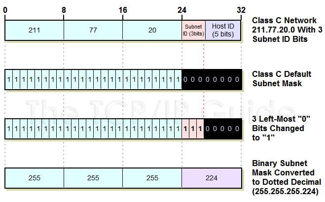 Rhythm Marks Proposal (2011-07-23 Draft)